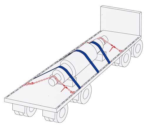Single Millroll Securement Illustration
